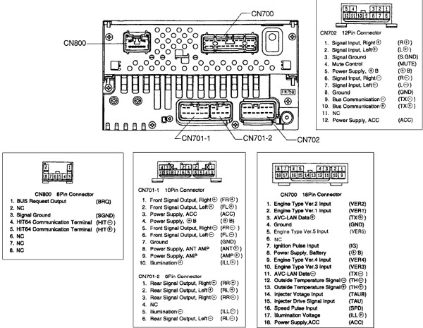 Camry Electrical Wiring Diagram furthermore 2004 Toyota Sequoia Parts Diagram Ac further 2008 Pontiac G5 Wiring Diagram additionally Fuel Delivery additionally P 0996b43f81b3d220. on toyota tundra fuse box diagram