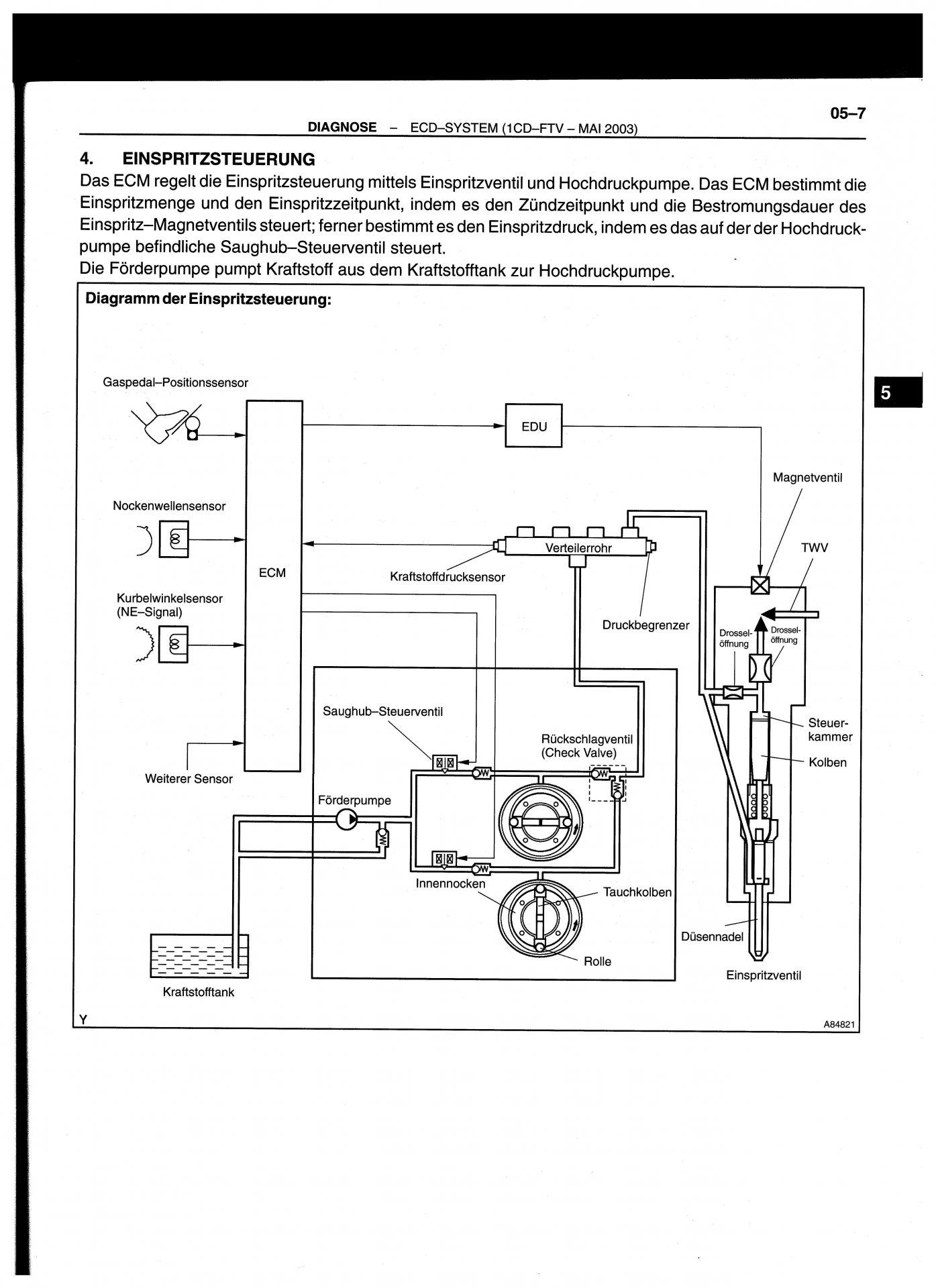 Funktionsweise D4D CR System.jpeg