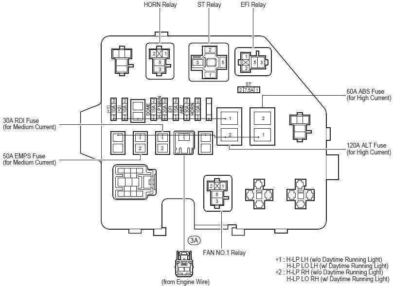 Ziemlich Toyota Yaris Schaltplan Galerie - Der Schaltplan ...